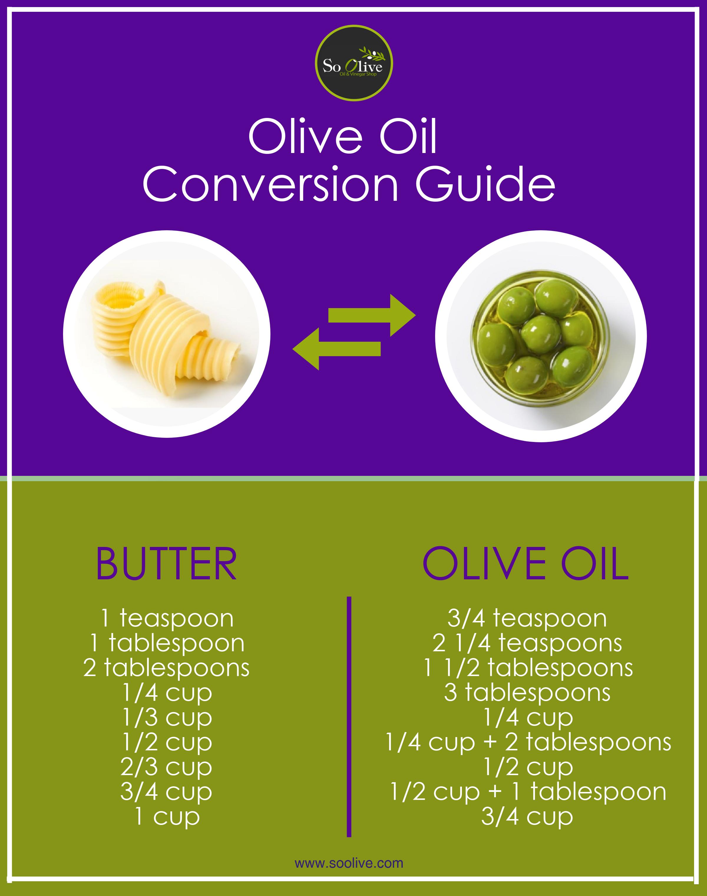 olive-oil-conversion-guide